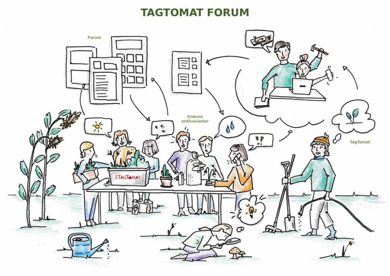 TagTomat Forum - sammen skaber vi grønne oplevelser